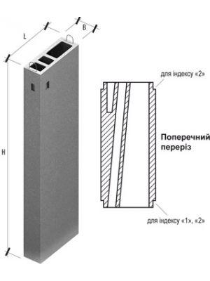 Вентиляционные блоки ВБВ 28-1