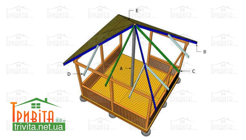 Фото 4. Схема шатровой конструкции кровли