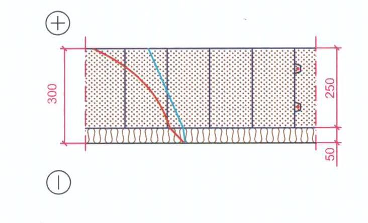 Утеплення газобетону