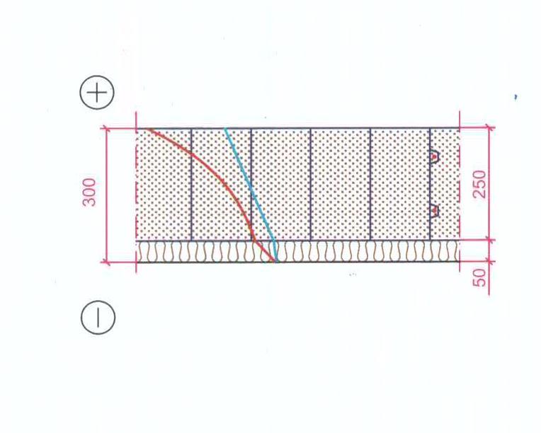 Зовнішнє утеплення газобетону