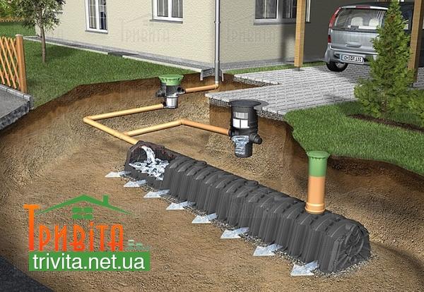 Фото 7. Проводимо відведення ґрунтових вод