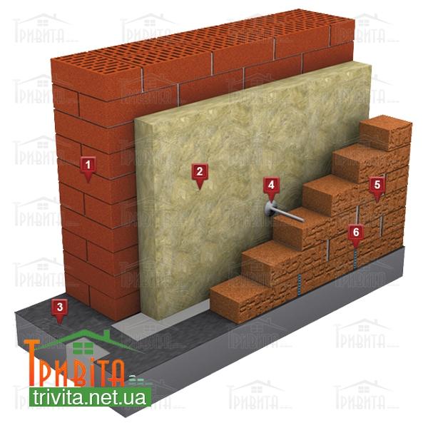 Фото 1. Строительство двух- и трехслойной стены