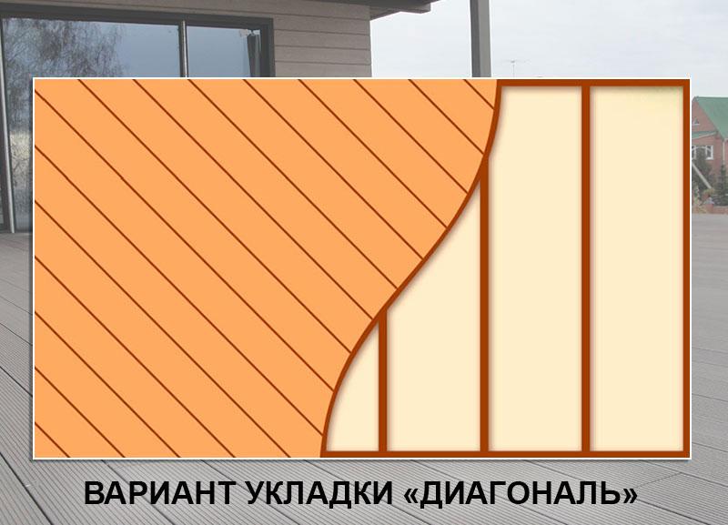Укладка террасной доски Диагональ