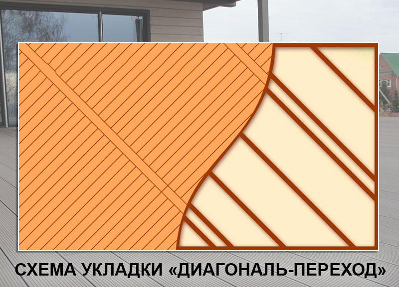 Укладка террасной доски Диагональ-переход