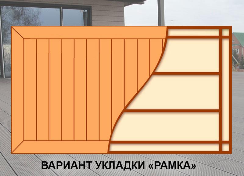 Укладка террасной доски Рамка