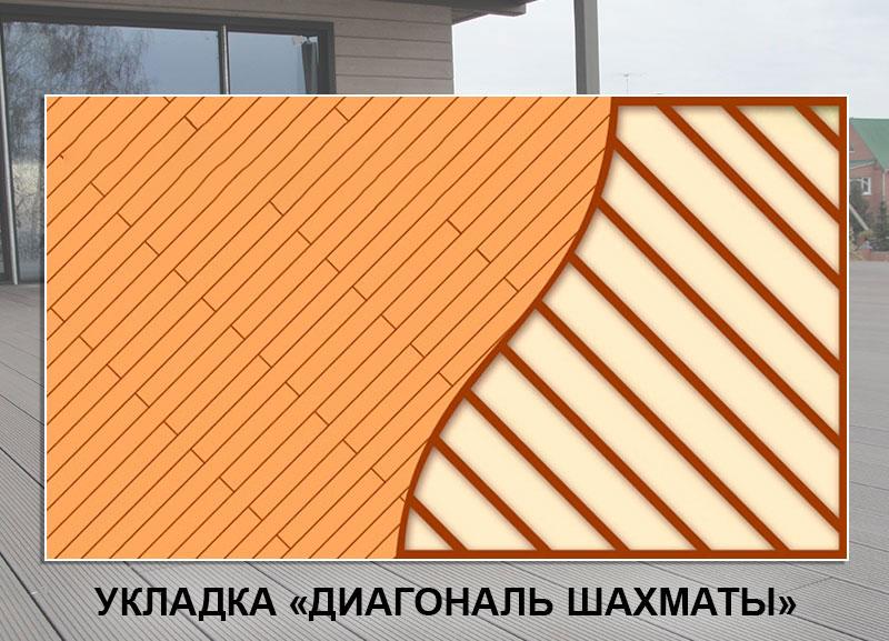 Укладка террасной доски Диагональ шахматы