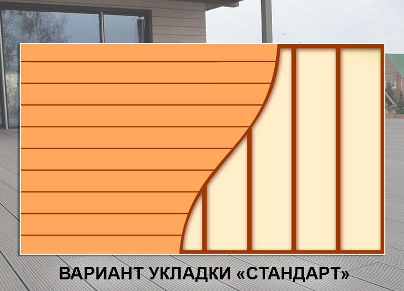 Укладка террасной доски Стандарт