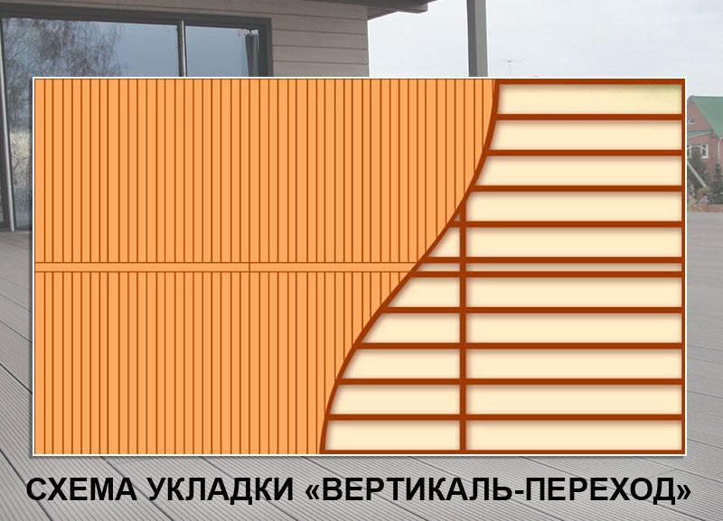 Укладка террасной доски Вертикаль переход