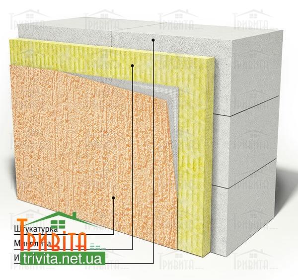 Фото 1. Схема утеплення стіни з пінобетону