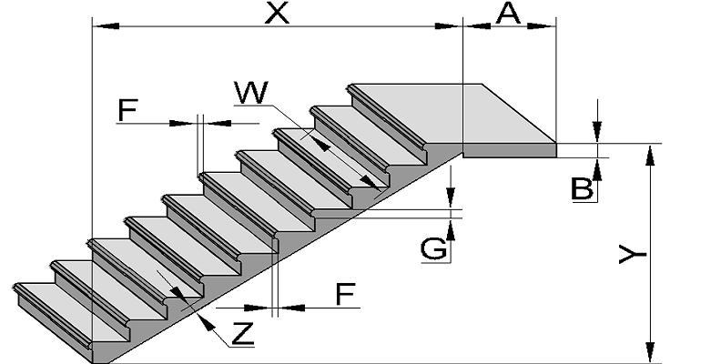 Загальний вигляд сходів Тип 1