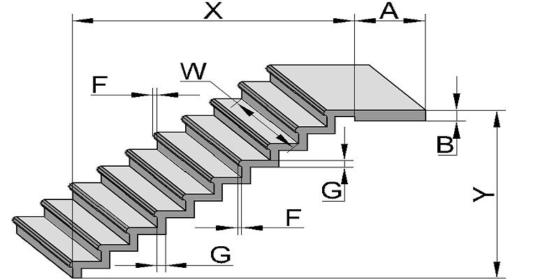 Загальний вигляд сходів Тип 2