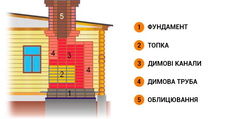 kirpich_dla_kamina_1