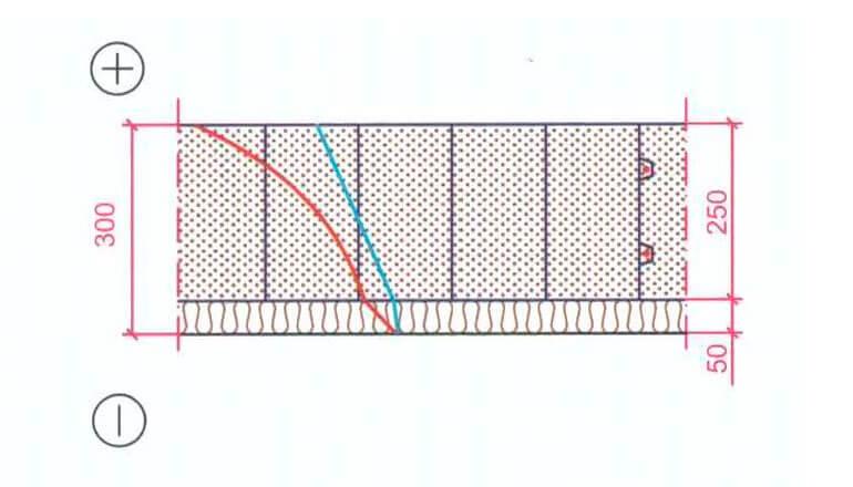Теплоизоляционные арактеристики газобетона
