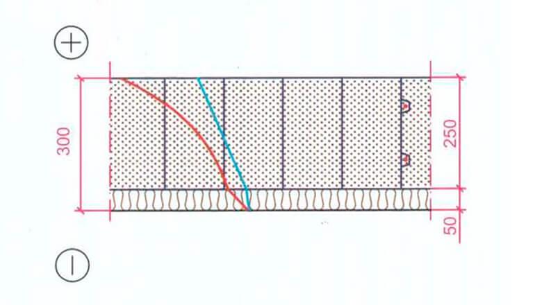 Характеристики газоблока после утепления