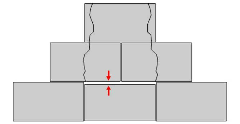 Трещины при неровностях газобетона