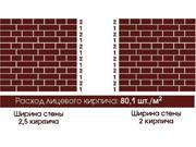 цегли СБК у Києві