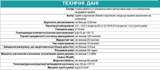 Поліпласт ПП-012 Клейова суміш еластична ELAST технічні дані