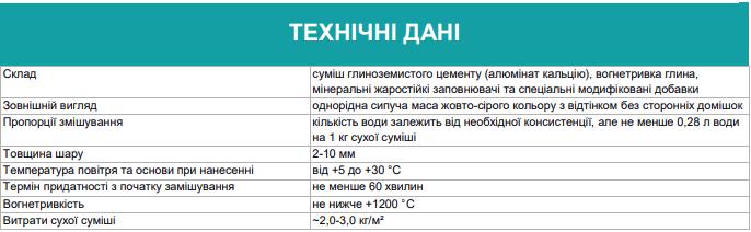 Поліпласт ПП-074 Клейова суміш жаростійка для кладки печей і камінів технічні дані