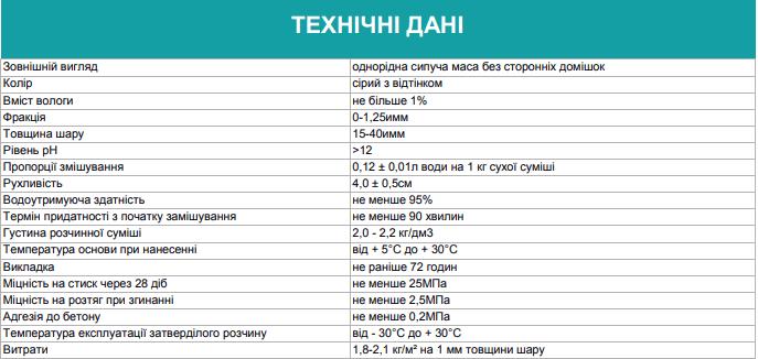 ПСП-032 технічні данні